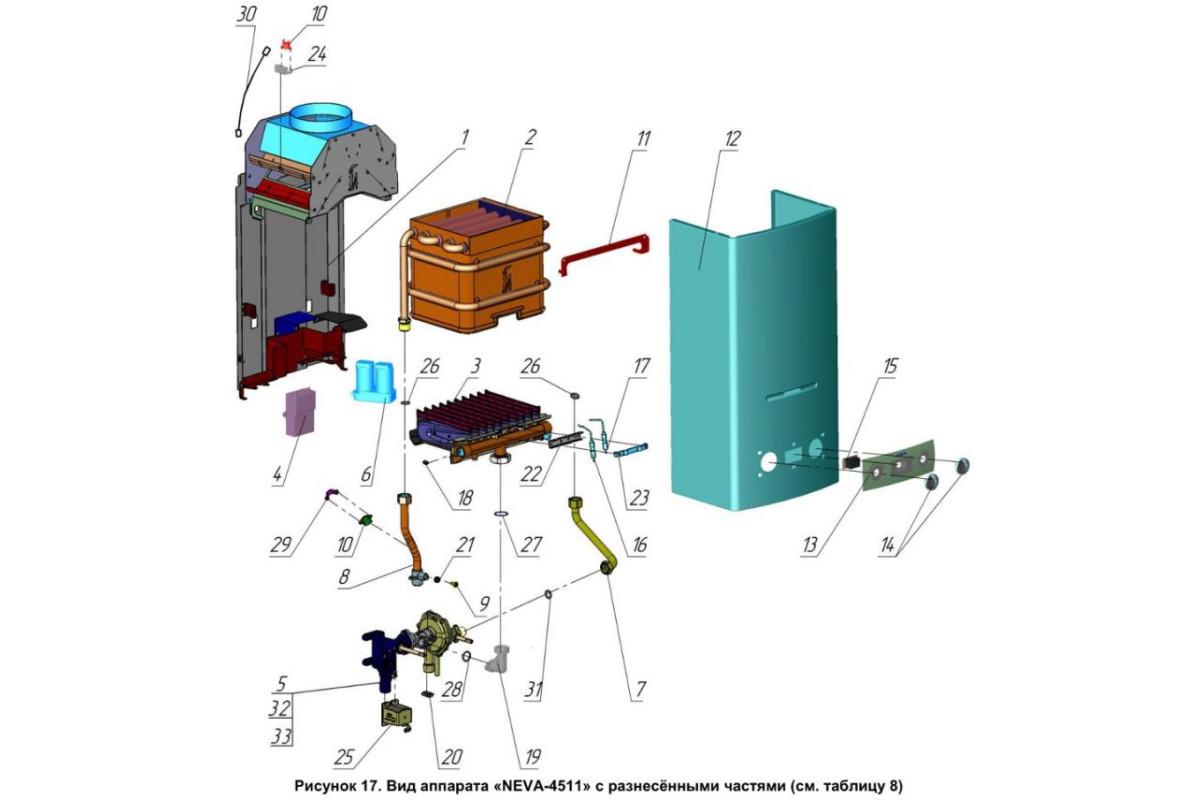 Ремонт газовых колонок нева в спб