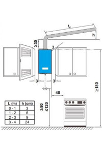 Установка (Монтаж) газовой колонки в группе  УСЛУГИ от производителя