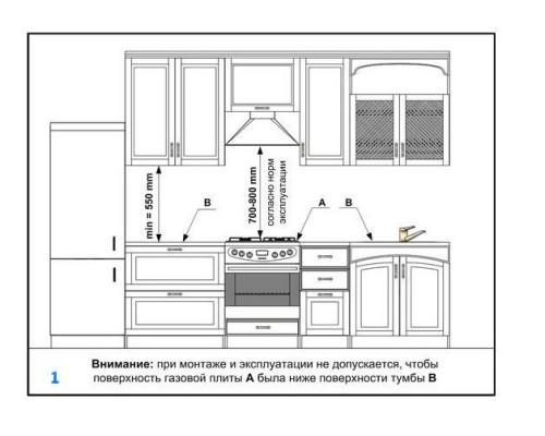 Установка (Монтаж) газовой плиты